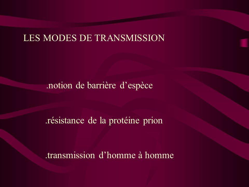 LES MODES DE TRANSMISSION.notion de barrière despèce.résistance de la protéine prion.transmission dhomme à homme