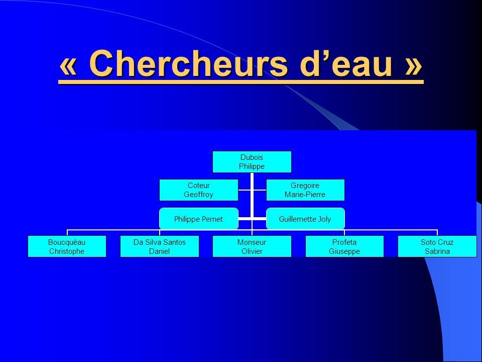 « Chercheurs deau »