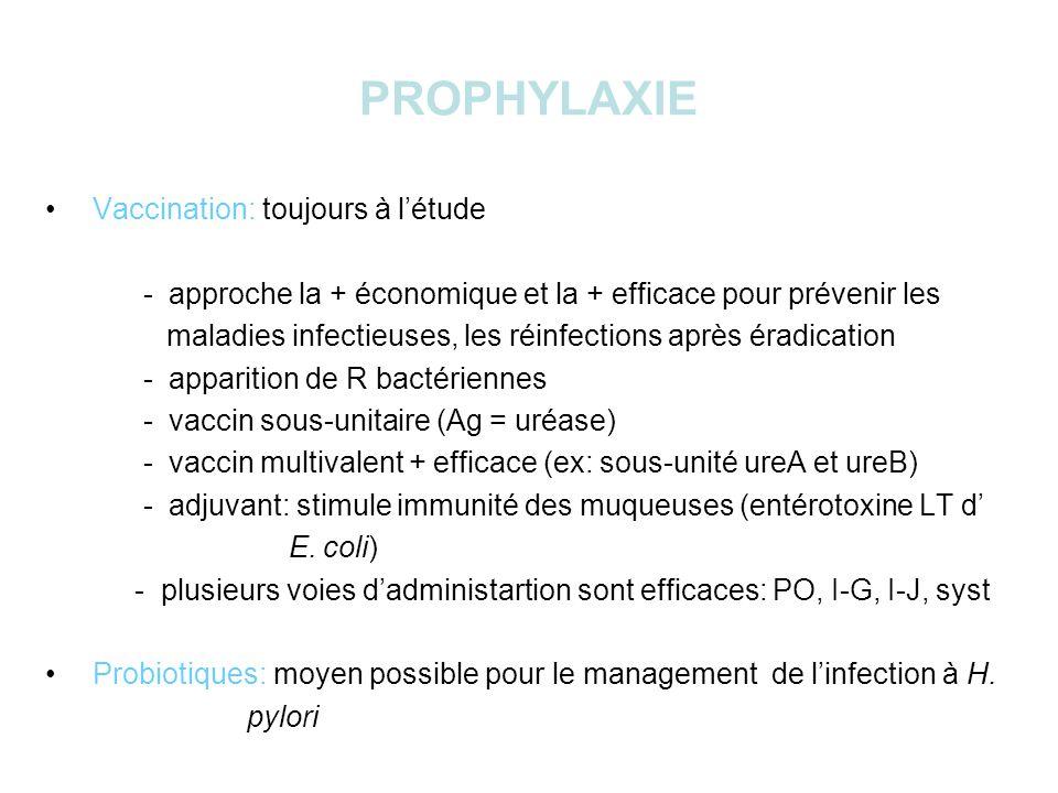 PROPHYLAXIE Vaccination: toujours à létude - approche la + économique et la + efficace pour prévenir les maladies infectieuses, les réinfections après éradication - apparition de R bactériennes - vaccin sous-unitaire (Ag = uréase) - vaccin multivalent + efficace (ex: sous-unité ureA et ureB) - adjuvant: stimule immunité des muqueuses (entérotoxine LT d E.