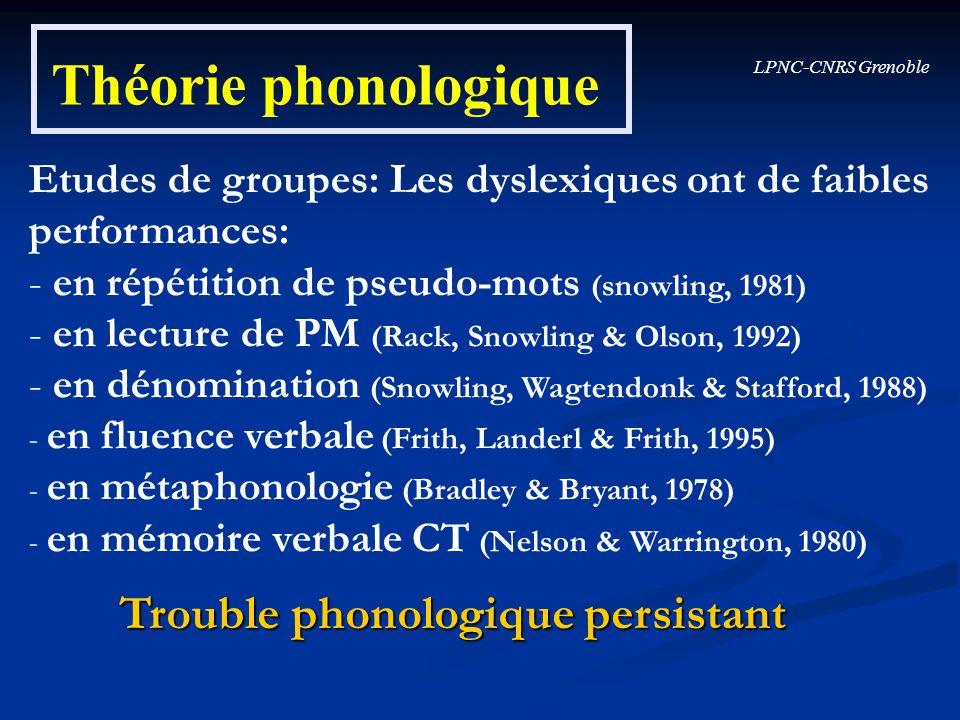 LPNC-CNRS Grenoble Théorie phonologique Etudes de groupes: Les dyslexiques ont de faibles performances: - en répétition de pseudo-mots (snowling, 1981