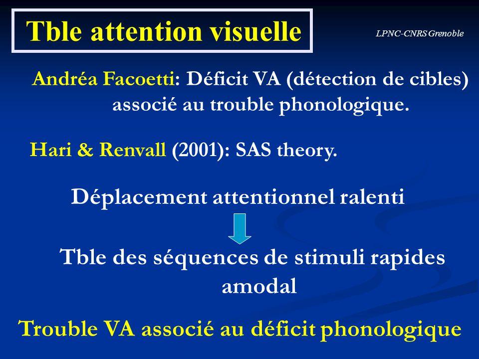 LPNC-CNRS Grenoble Tble attention visuelle Andréa Facoetti: Déficit VA (détection de cibles) associé au trouble phonologique. Hari & Renvall (2001): S