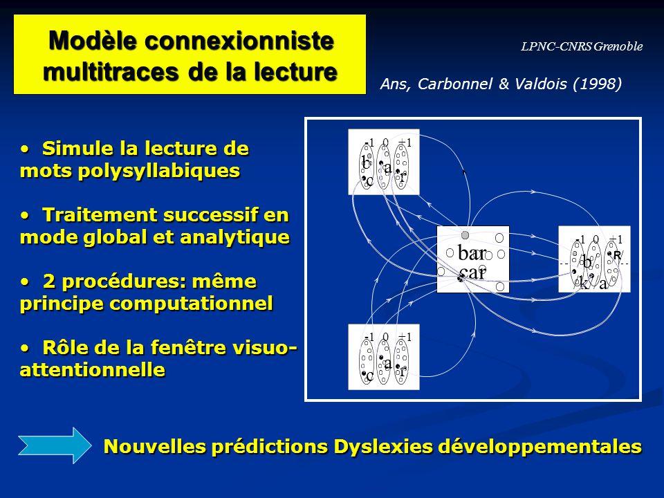 LPNC-CNRS Grenoble Modèle connexionniste multitraces de la lecture Modèle connexionniste multitraces de la lecture Ans, Carbonnel & Valdois (1998) Sim