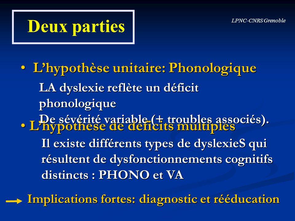 LPNC-CNRS Grenoble Deux parties Lhypothèse unitaire: Phonologique Lhypothèse unitaire: Phonologique Lhypothèse de déficits multiples Lhypothèse de déf