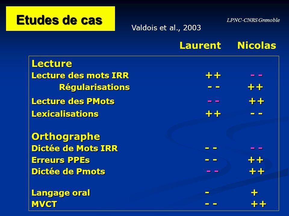 LPNC-CNRS Grenoble Etudes de cas Etudes de cas Valdois et al., 2003 Lecture Lecture des mots IRR ++ - - Régularisations - - ++ Régularisations - - ++