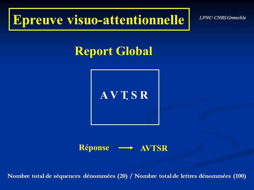 LPNC-CNRS Grenoble. A V T S R Réponse Report Global Epreuve visuo-attentionnelle Nombre total de séquences dénommées (20) / Nombre total de lettres dé
