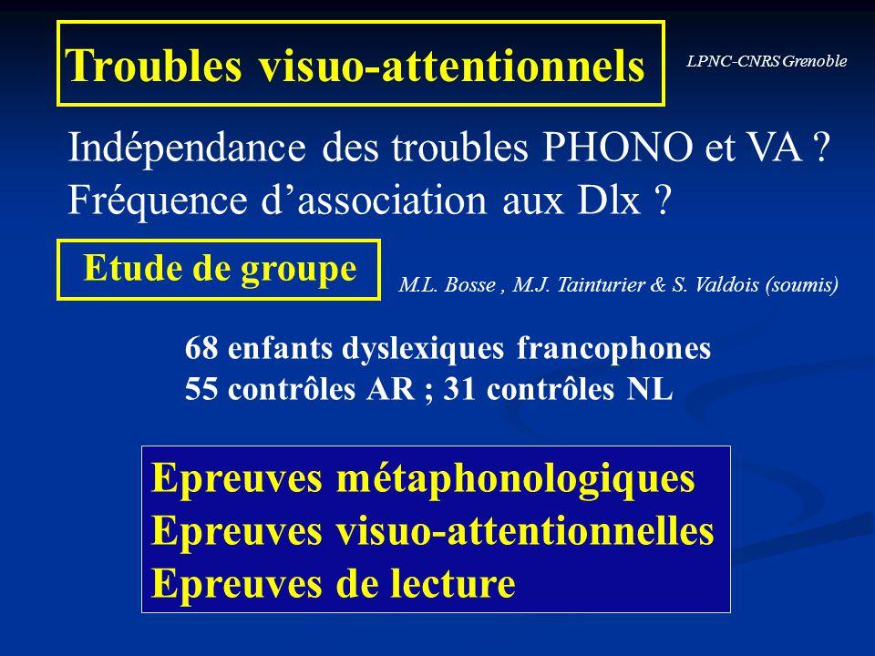 LPNC-CNRS Grenoble Troubles visuo-attentionnels Indépendance des troubles PHONO et VA ? Fréquence dassociation aux Dlx ? Etude de groupe 68 enfants dy