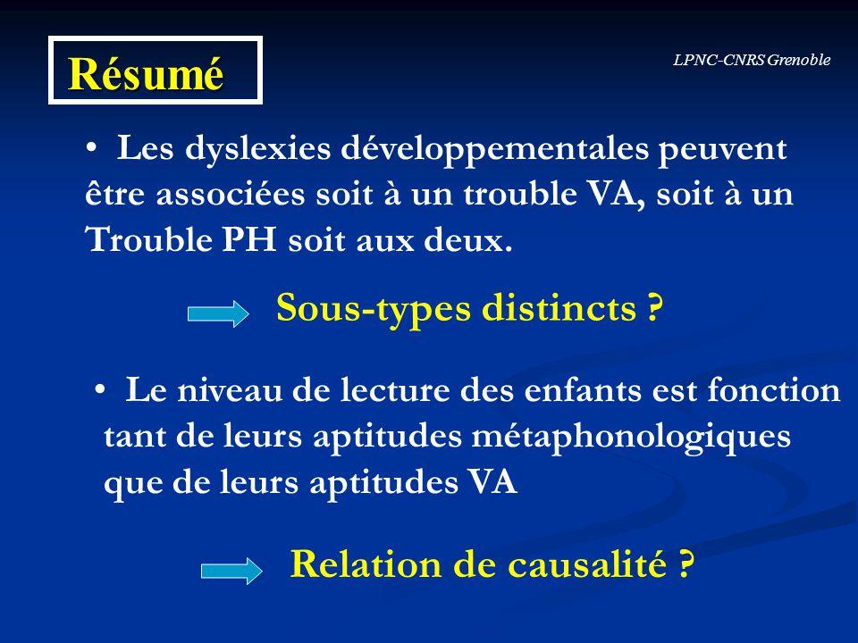 LPNC-CNRS Grenoble Résumé Les dyslexies développementales peuvent être associées soit à un trouble VA, soit à un Trouble PH soit aux deux. Sous-types