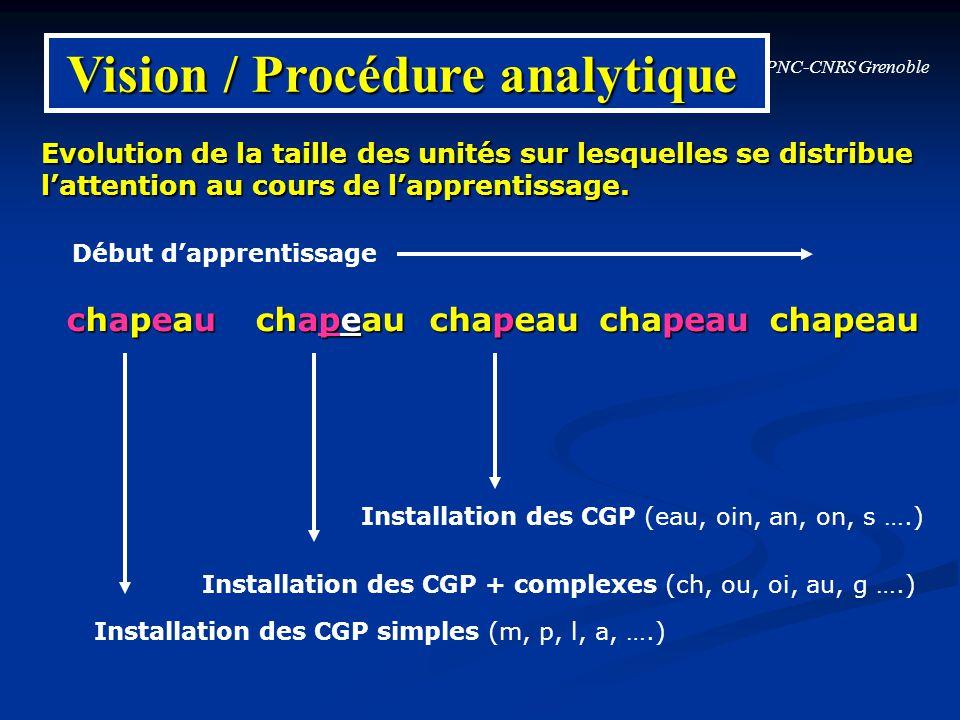 LPNC-CNRS Grenoble Vision / Procédure analytique Evolution de la taille des unités sur lesquelles se distribue lattention au cours de lapprentissage.