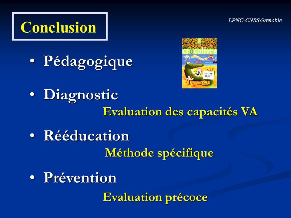 LPNC-CNRS Grenoble Conclusion Evaluation précoce Pédagogique Pédagogique Diagnostic Diagnostic Evaluation des capacités VA Rééducation Rééducation Mét