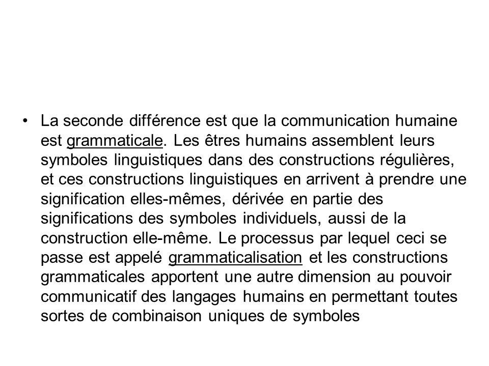 Troisièmement, à la différence des autres espèces animales, les êtres humains nont pas un système de communication unique utilisé par tous les membres de lespèce.