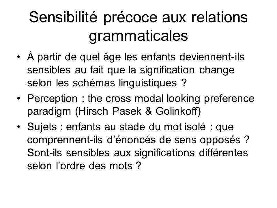Sensibilité précoce aux relations grammaticales À partir de quel âge les enfants deviennent-ils sensibles au fait que la signification change selon le