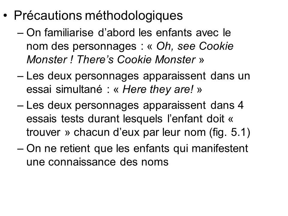 Précautions méthodologiques –On familiarise dabord les enfants avec le nom des personnages : « Oh, see Cookie Monster ! Theres Cookie Monster » –Les d