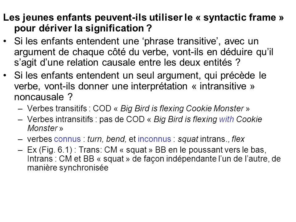 Les jeunes enfants peuvent-ils utiliser le « syntactic frame » pour dériver la signification ? Si les enfants entendent une phrase transitive, avec un