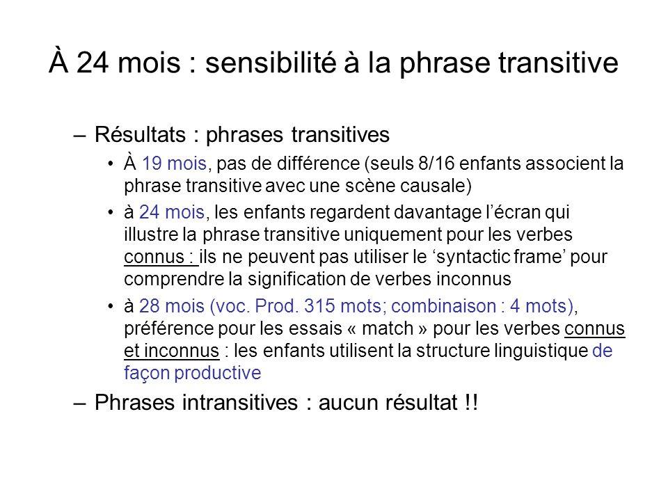 Moyenne des temps de fixation visuelle (en secondes) pour chaque groupe dâge et sexe pour les essais « match » et « nonmatch », pour verbes connus et inconnus pendant la phase test de la condition phrase transitive KnownUnknown Age (in months) SexMatchNonmatchMatchNonmatch 19MFMF 2.73 2.50 2.74 2.28 2.44 2.16 2.54 2.97 24MFMF 3.16 3.80 2.70 1.39 2.17 1.94 2.87 2.64 28MFMF 3.51 3.14 2.15 2.77 3.80 3.01 2.03