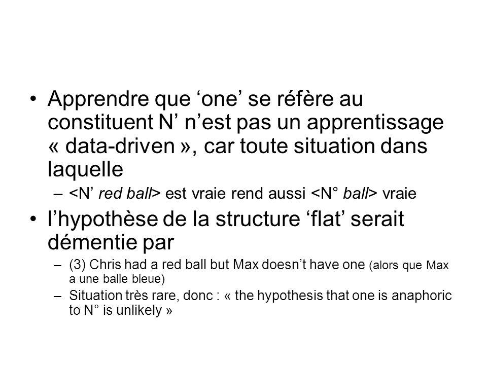 Lévidence en faveur de la structure hiérarchique est-elle rare .