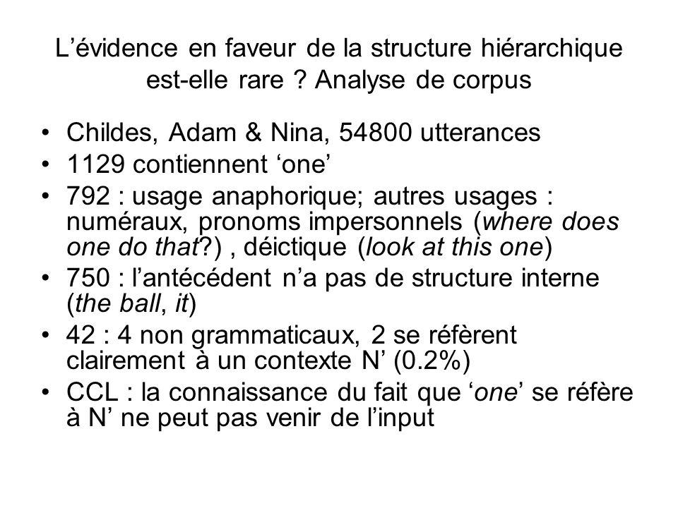 Lévidence en faveur de la structure hiérarchique est-elle rare ? Analyse de corpus Childes, Adam & Nina, 54800 utterances 1129 contiennent one 792 : u
