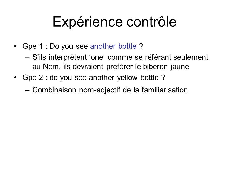 Expérience contrôle Gpe 1 : Do you see another bottle ? –Sils interprètent one comme se référant seulement au Nom, ils devraient préférer le biberon j