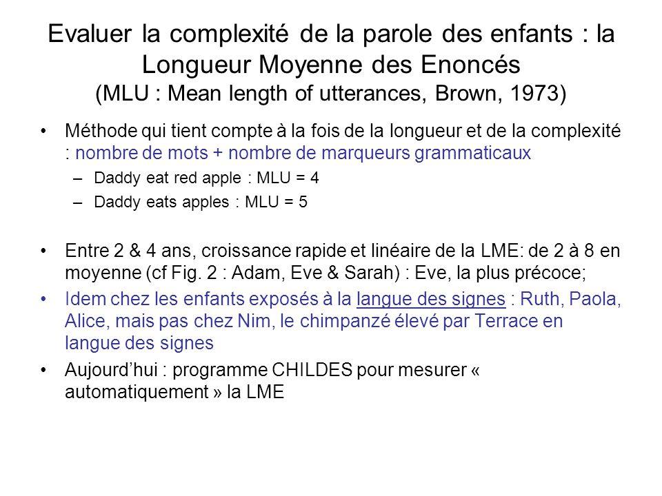 Evaluer la complexité de la parole des enfants : la Longueur Moyenne des Enoncés (MLU : Mean length of utterances, Brown, 1973) Méthode qui tient comp