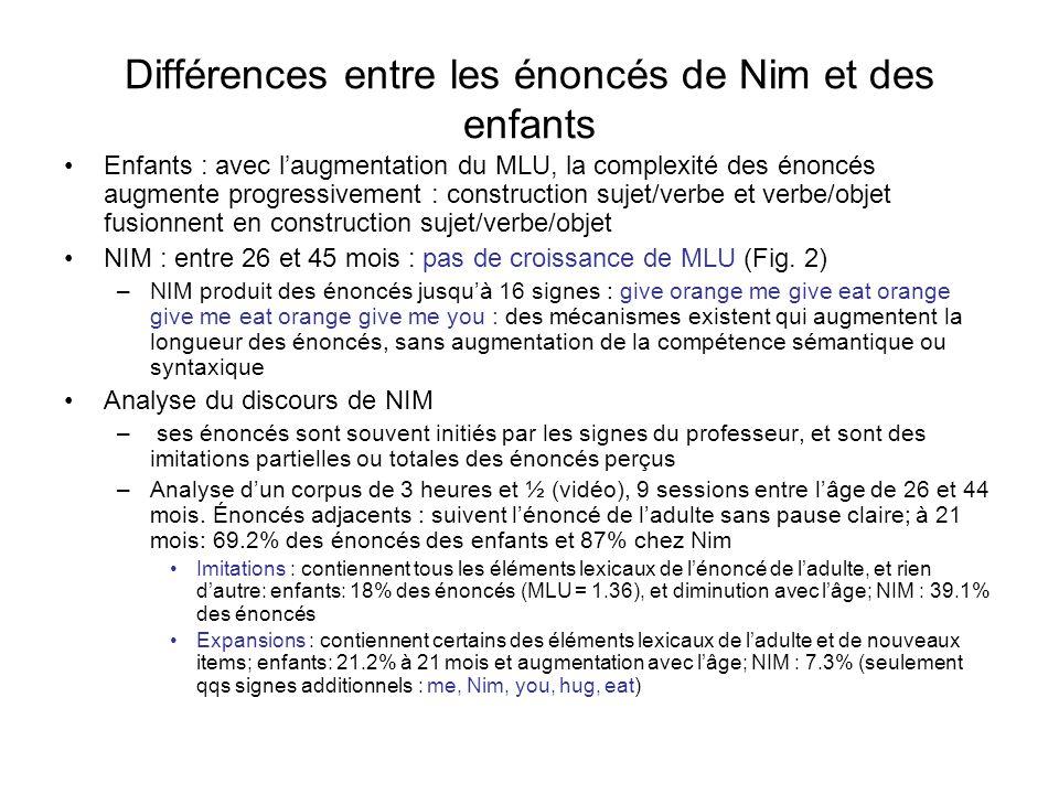 Différences entre les énoncés de Nim et des enfants Enfants : avec laugmentation du MLU, la complexité des énoncés augmente progressivement : construc