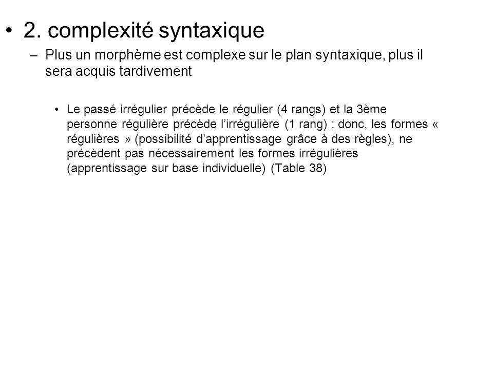 2. complexité syntaxique –Plus un morphème est complexe sur le plan syntaxique, plus il sera acquis tardivement Le passé irrégulier précède le régulie