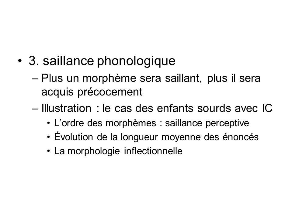 Grammatical morphologic development in CI users may be affected by the perceptual prominence of the relevant markers (Svirsky, …, & Leonard, 2002) Faire produire, sur base de dessins et dune amorce, 3 morphèmes grammaticaux à des enfants IC (6a 10m), des EE « jeunes » (3 ans), « âgés » (4a 10m), et des SLI (4a 9m) -Pluriel des noms /s/ ou /z/ : « Here is 1 marble, and here are 3 (marbles) » -Verbes copules incontractable : « is » « are » : « The cat is little, but the (horse is big) » - passé /t/ ou /d/ : « zipped » Ordre développemental EE anglophones : pluriel > copule incontractable > passé (Brown, 1973) Saillance auditive : copule /is/ /are/ > pluriel /s/ - /z/ > passé /t/ - /d/