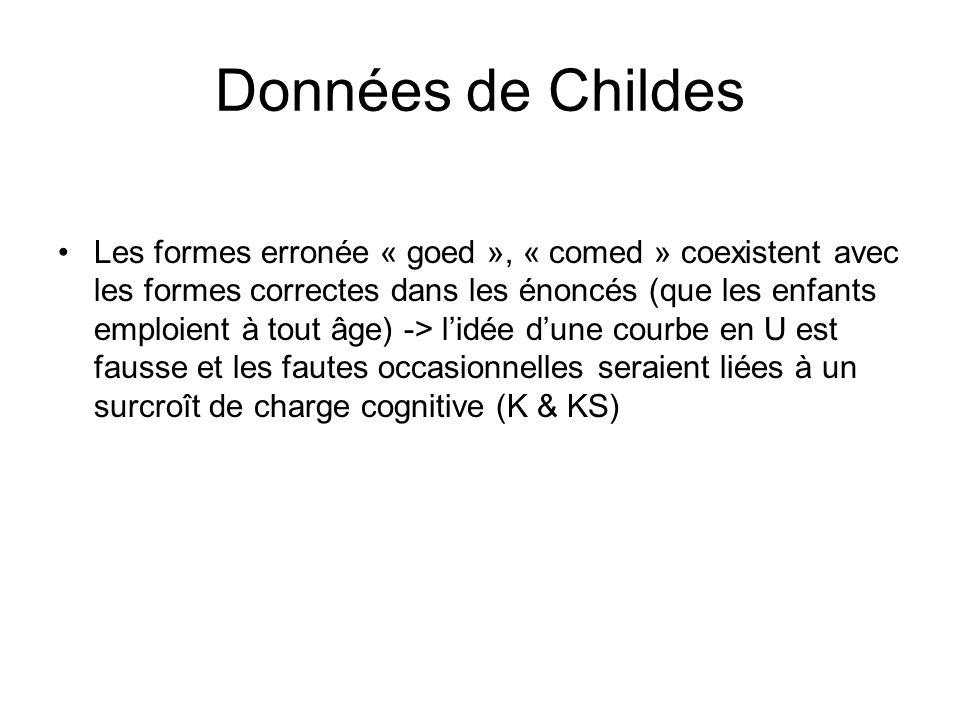 Données de Childes Les formes erronée « goed », « comed » coexistent avec les formes correctes dans les énoncés (que les enfants emploient à tout âge)