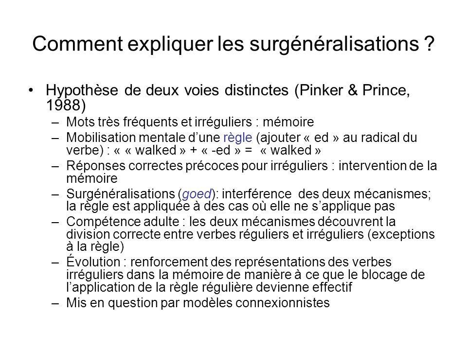 Comment expliquer les surgénéralisations ? Hypothèse de deux voies distinctes (Pinker & Prince, 1988) –Mots très fréquents et irréguliers : mémoire –M