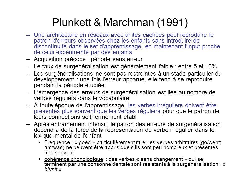 Plunkett & Marchman (1991) –Une architecture en réseaux avec unités cachées peut reproduire le patron derreurs observées chez les enfants sans introdu