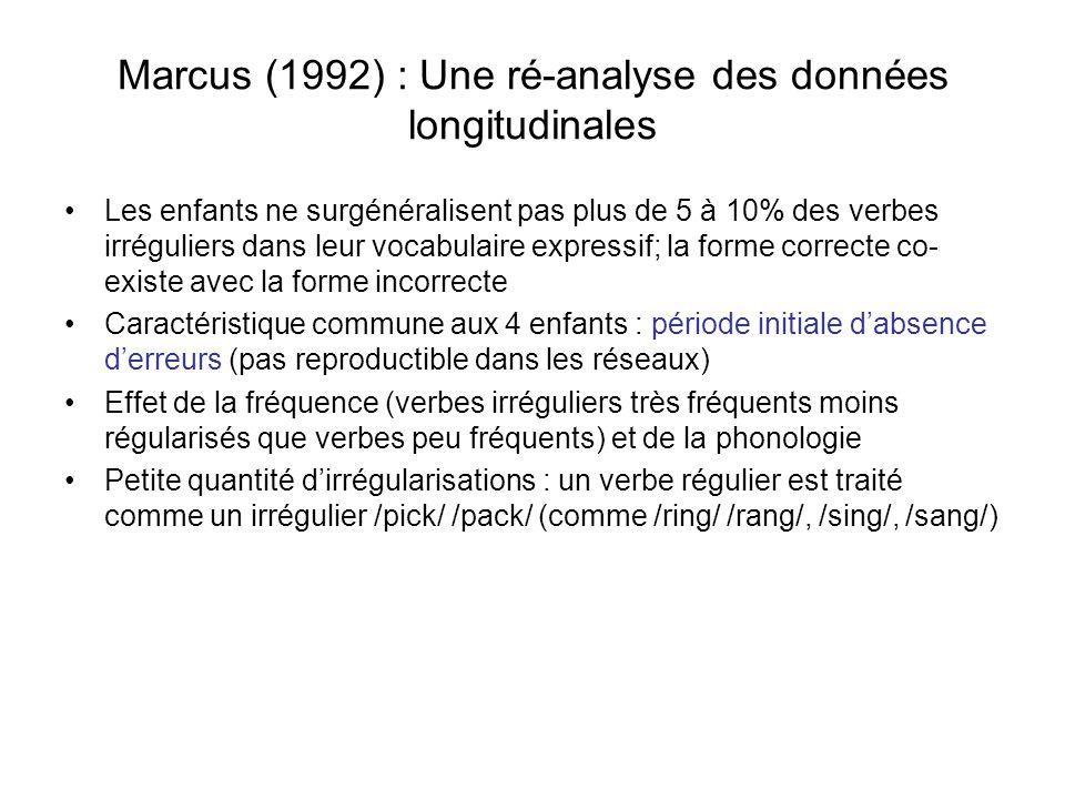 Plunkett & Marchman (1993) Entraînement initial : 10 réguliers et 10 irréguliers; de nouveaux verbes sont ajoutés de façon à 80% de chances que chaque nouvelle addition soit un verbe régulier Les taux de surgénéralisations restent faibles jusquà ce que le vocabulaire ait atteint une taille de 100 verbes (Fig.