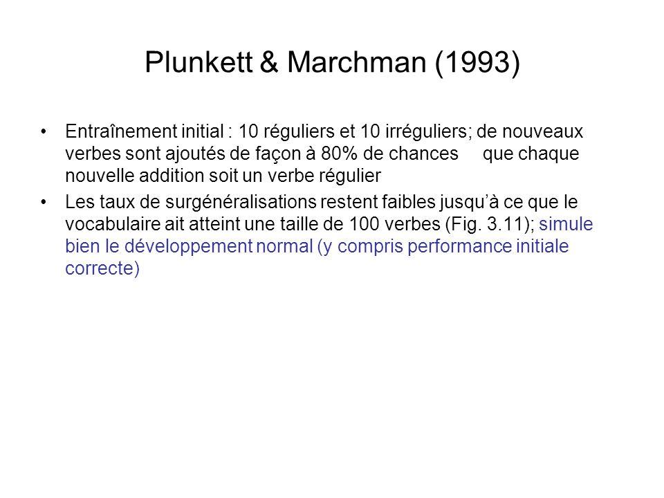 Plunkett & Marchman (1993) Entraînement initial : 10 réguliers et 10 irréguliers; de nouveaux verbes sont ajoutés de façon à 80% de chances que chaque