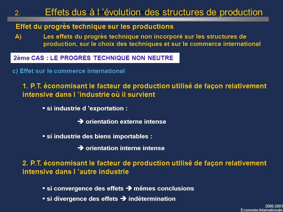 2000-2001 Economie Internationale 2. Effets dus à l évolution des structures de production 2ème CAS : LE PROGRES TECHNIQUE NON NEUTRE c) Effet sur le