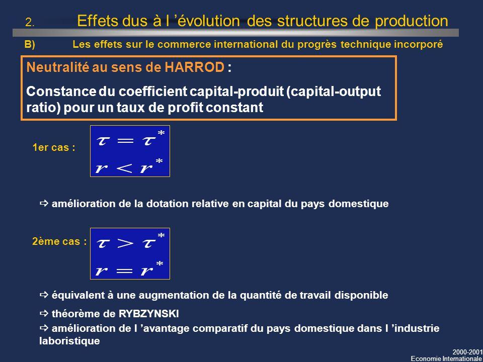 2000-2001 Economie Internationale 2. Effets dus à l évolution des structures de production B) Les effets sur le commerce international du progrès tech