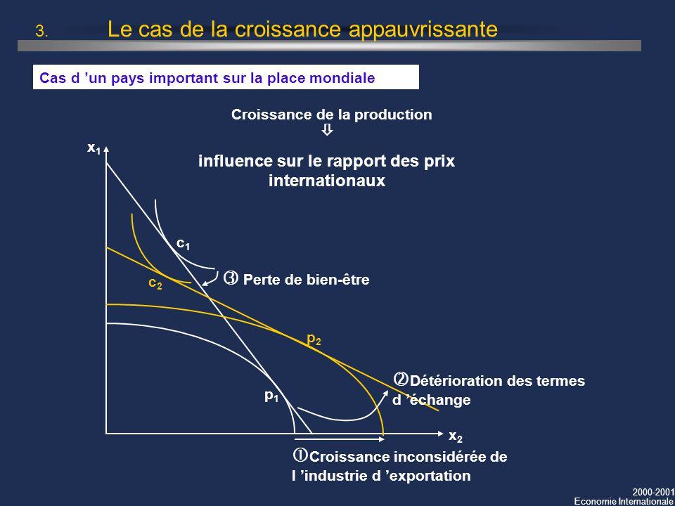 2000-2001 Economie Internationale 3. Le cas de la croissance appauvrissante Cas d un pays important sur la place mondiale Croissance de la production