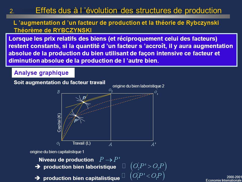 2000-2001 Economie Internationale L augmentation d un facteur de production et la théorie de Rybczynski 2. Effets dus à l évolution des structures de