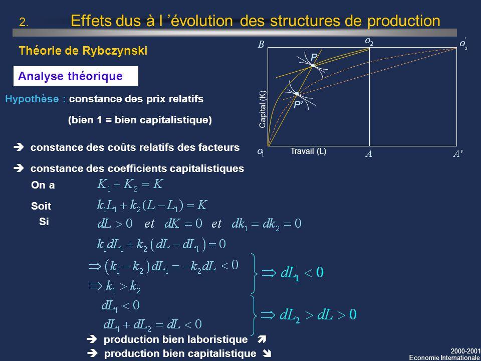 2000-2001 Economie Internationale 2. Effets dus à l évolution des structures de production Hypothèse : constance des prix relatifs (bien 1 = bien capi