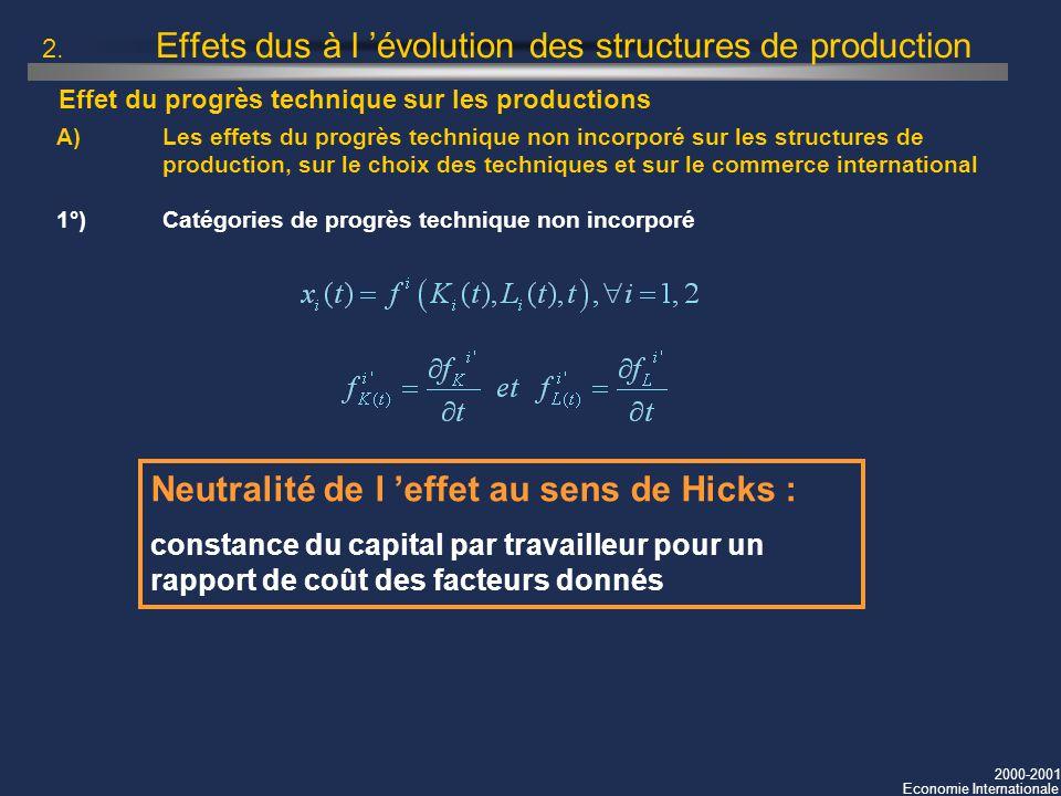 2000-2001 Economie Internationale 2. Effets dus à l évolution des structures de production A) Les effets du progrès technique non incorporé sur les st