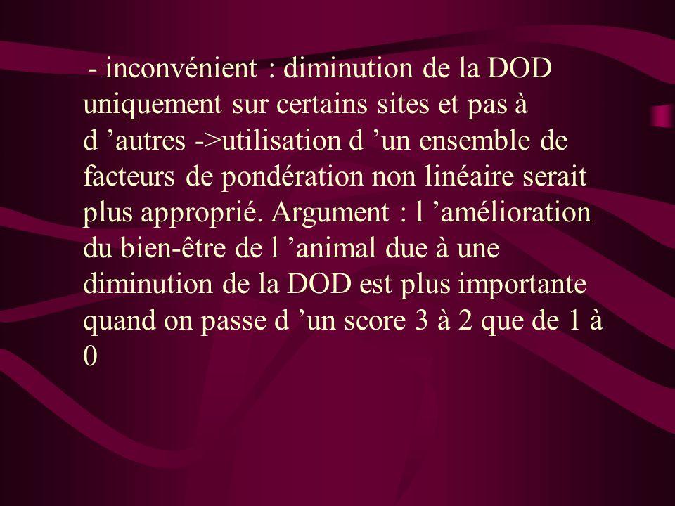 - inconvénient : diminution de la DOD uniquement sur certains sites et pas à d autres ->utilisation d un ensemble de facteurs de pondération non linéaire serait plus approprié.