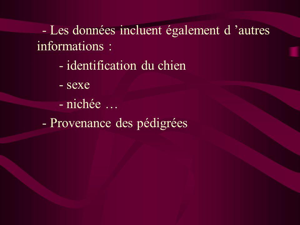- Les données incluent également d autres informations : - identification du chien - sexe - nichée … - Provenance des pédigrées
