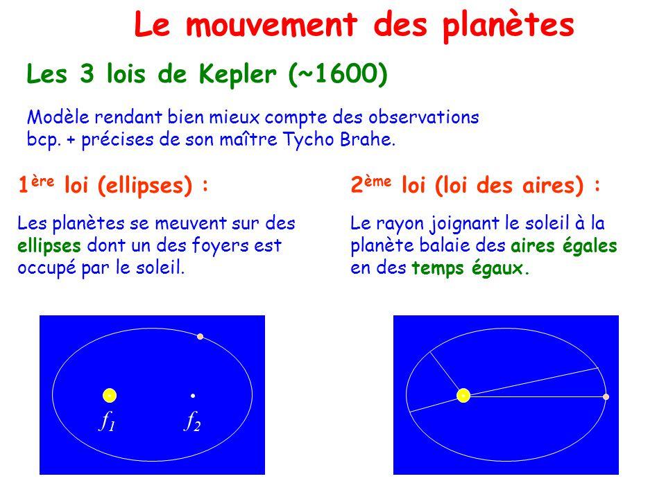 Les 3 lois de Kepler (~1600) Modèle rendant bien mieux compte des observations bcp. + précises de son maître Tycho Brahe. Le mouvement des planètes 1