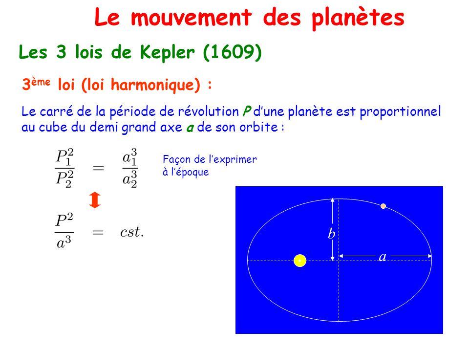 Le mouvement des planètes 3 ème loi (loi harmonique) : Le carré de la période de révolution P dune planète est proportionnel au cube du demi grand axe