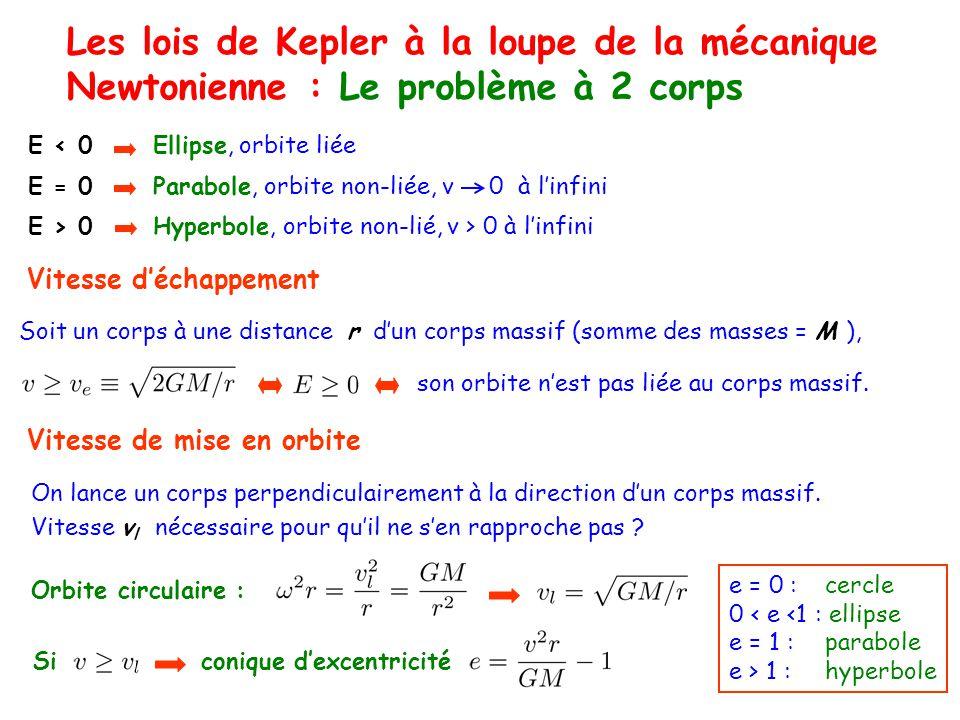 Les lois de Kepler à la loupe de la mécanique Newtonienne : Le problème à 2 corps Vitesse déchappement Soit un corps à une distance r dun corps massif