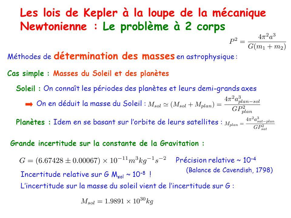 Les lois de Kepler à la loupe de la mécanique Newtonienne : Le problème à 2 corps Méthodes de détermination des masses en astrophysique : Cas simple :