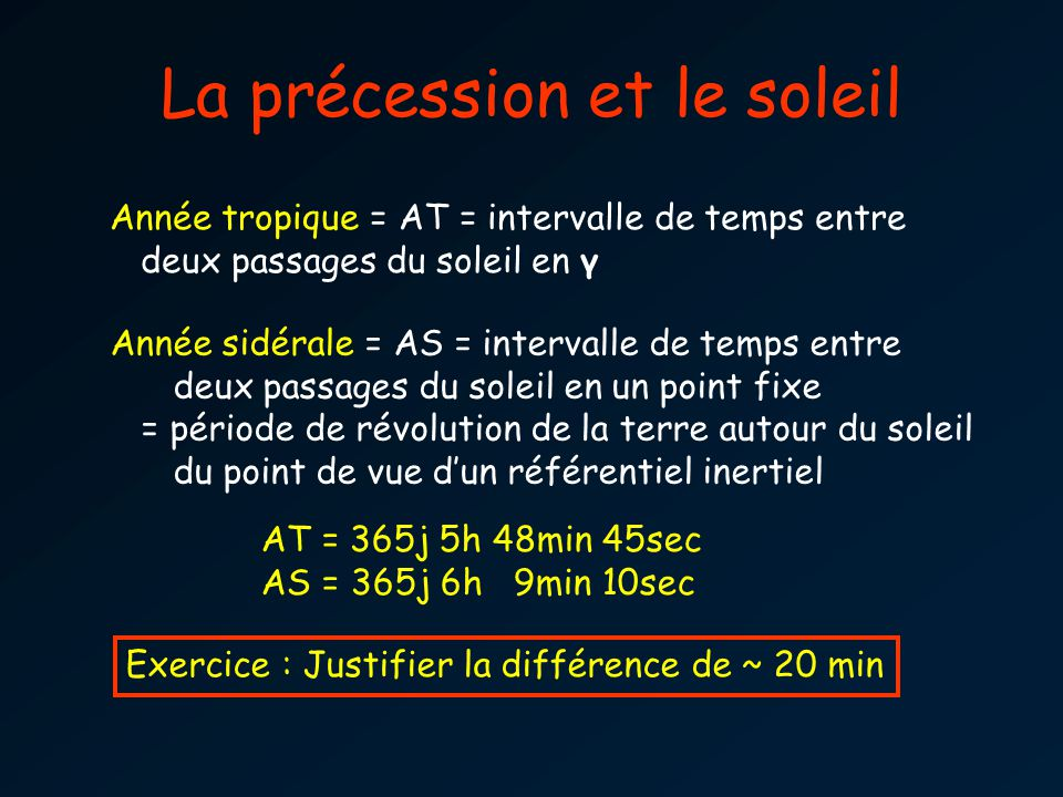 La précession et le soleil Année tropique = AT = intervalle de temps entre deux passages du soleil en γ Année sidérale = AS = intervalle de temps entr