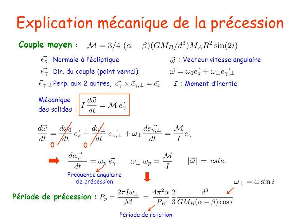 Explication mécanique de la précession Couple moyen : Mécanique des solides : Dir. du couple (point vernal) Normale à lécliptique Perp. aux 2 autres,