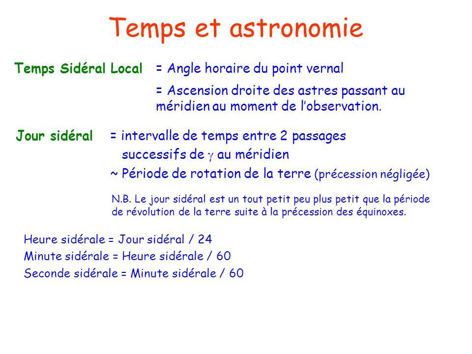 Temps et astronomie En 24 heures Le jour sidéral = intervalle de temps entre 2 passages successifs de γ au méridien Heure sidérale = Jour sidéral / 24