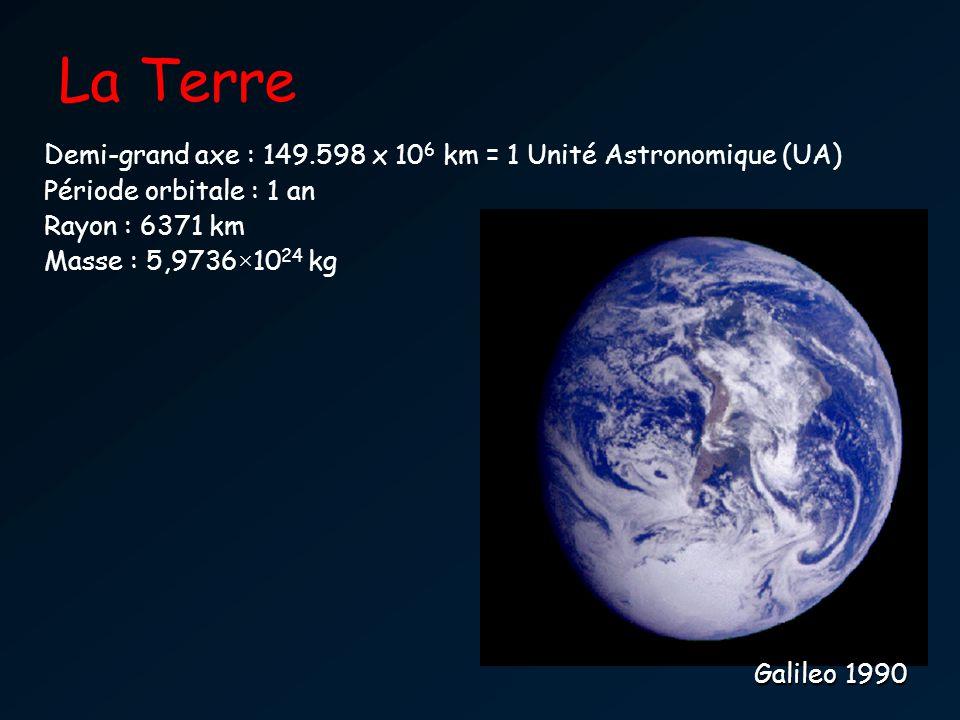 La Terre Galileo 1990 Demi-grand axe : 149.598 x 10 6 km = 1 Unité Astronomique (UA) Période orbitale : 1 an Rayon : 6371 km Masse : 5,9736×10 24 kg