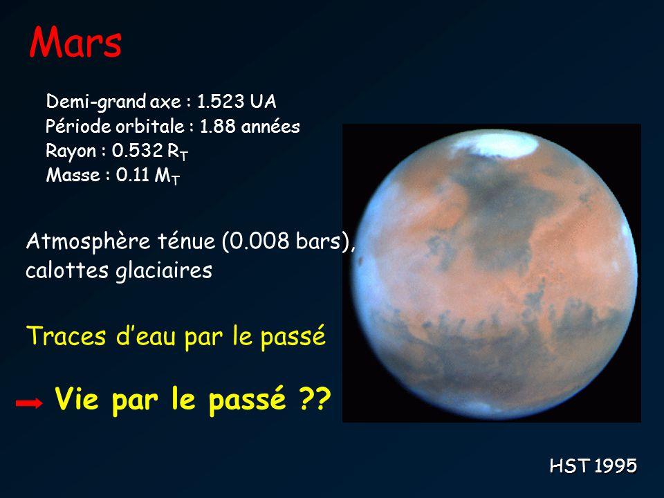 Mars HST 1995 Demi-grand axe : 1.523 UA Période orbitale : 1.88 années Rayon : 0.532 R T Masse : 0.11 M T Vie par le passé ?? Atmosphère ténue (0.008
