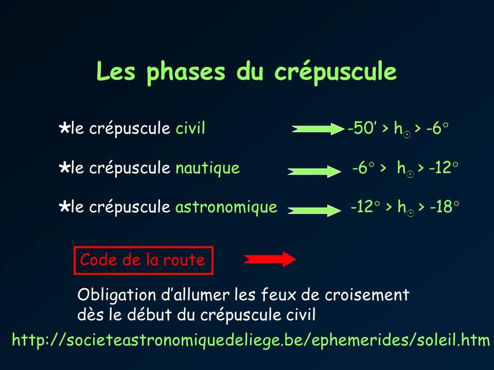 le crépuscule civil -50 > h ¯ > -6° le crépuscule nautique -6° > h ¯ > -12° le crépuscule astronomique -12° > h ¯ > -18° Les phases du crépuscule Obli