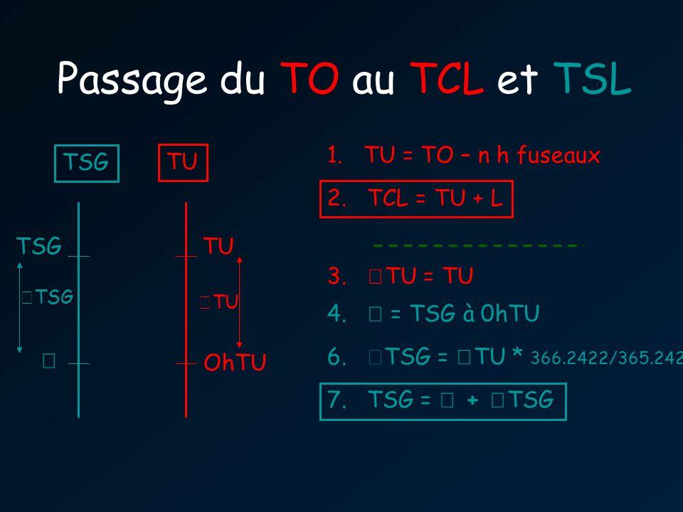 Passage du TO au TCL et TSL 1. TU = TO – n h fuseaux 2. TCL = TU + L 4. = TSG à 0hTU OhTU TSG TU TU TSG 7. TSG = + TSG 3. TU = TU 6. TSG = TU * 366.24