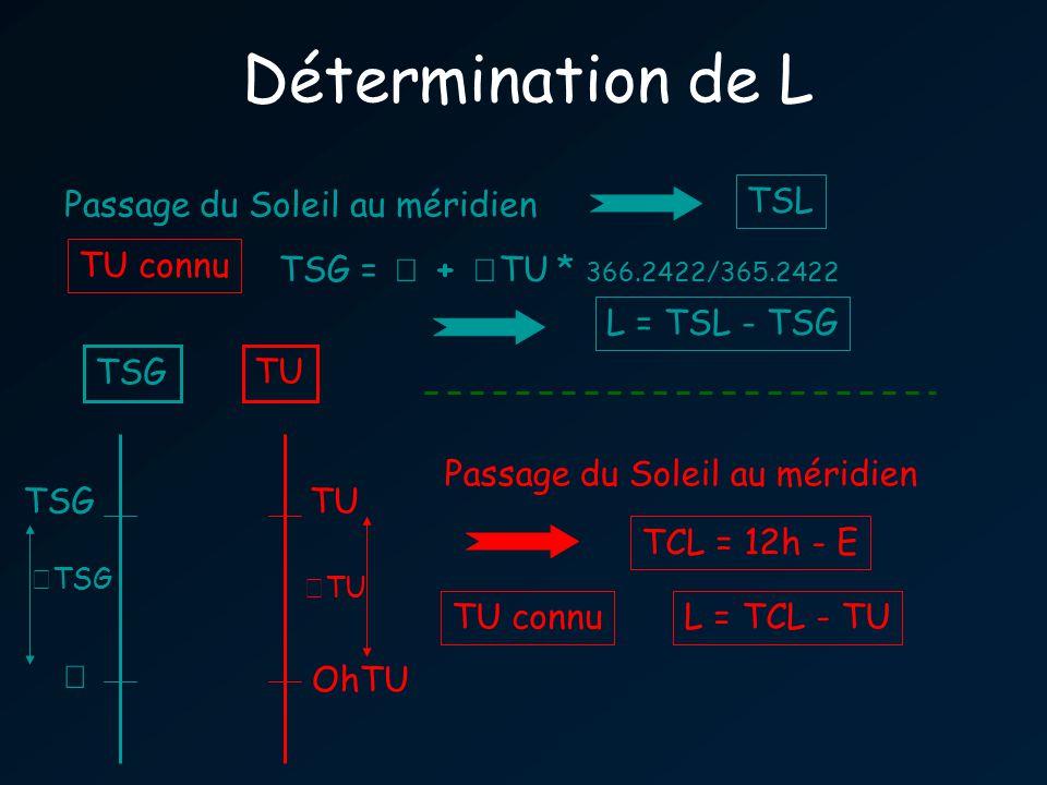 Détermination de L OhTU TSG TU TU TSG Passage du Soleil au méridien TSL TSG = + TU * 366.2422/365.2422 L = TSL - TSG TU connu Passage du Soleil au mér